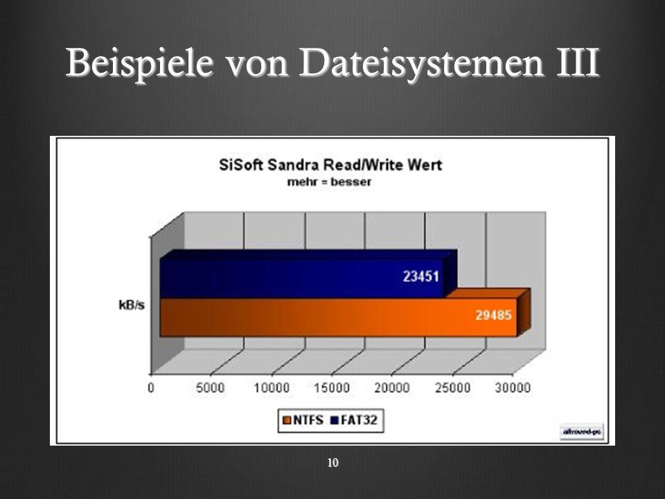 Beispiele von Dateisystemen III