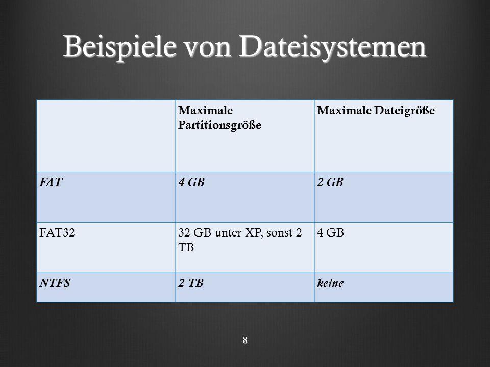 Beispiele von Dateisystemen