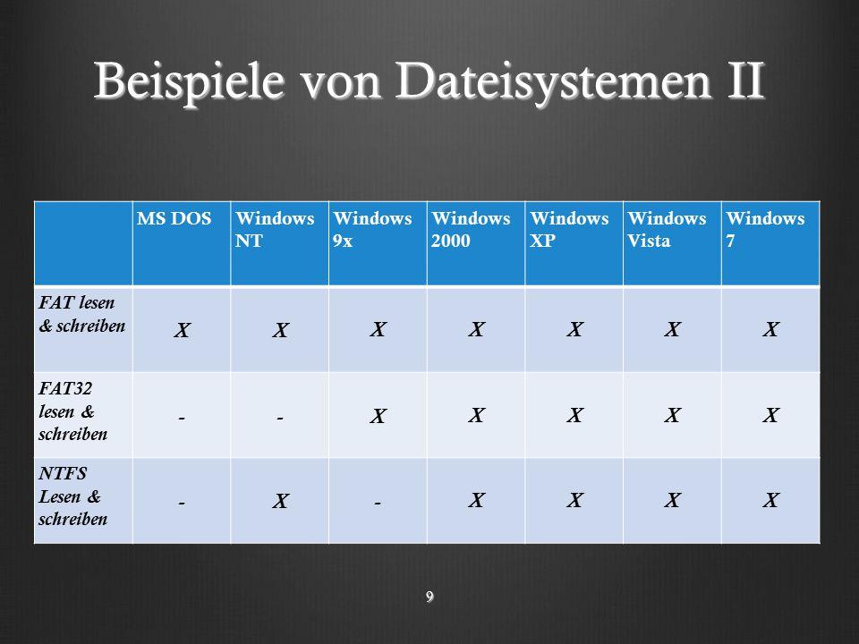 Beispiele von Dateisystemen II