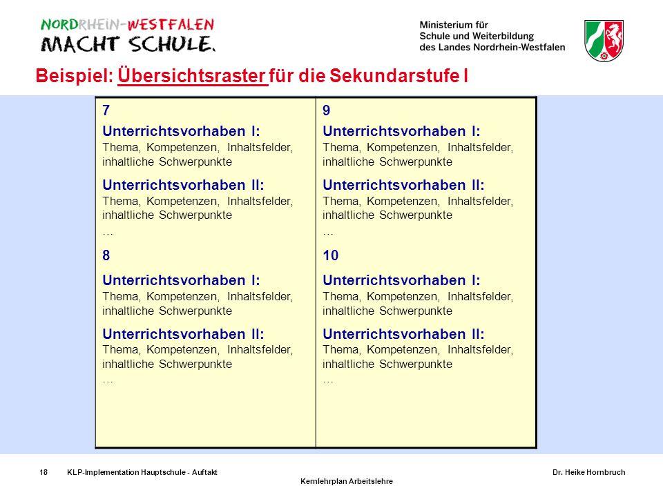 Beispiel: Übersichtsraster für die Sekundarstufe I