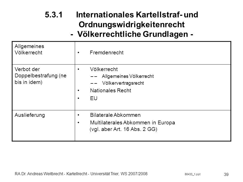 5.3.1 Internationales Kartellstraf- und Ordnungswidrigkeitenrecht - Völkerrechtliche Grundlagen -