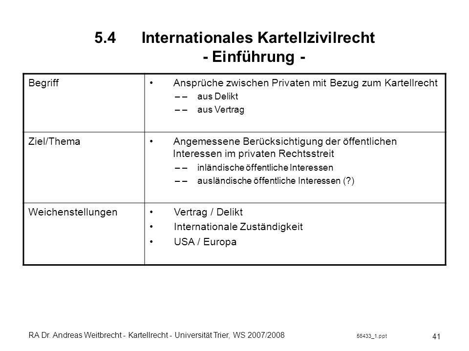 5.4 Internationales Kartellzivilrecht - Einführung -