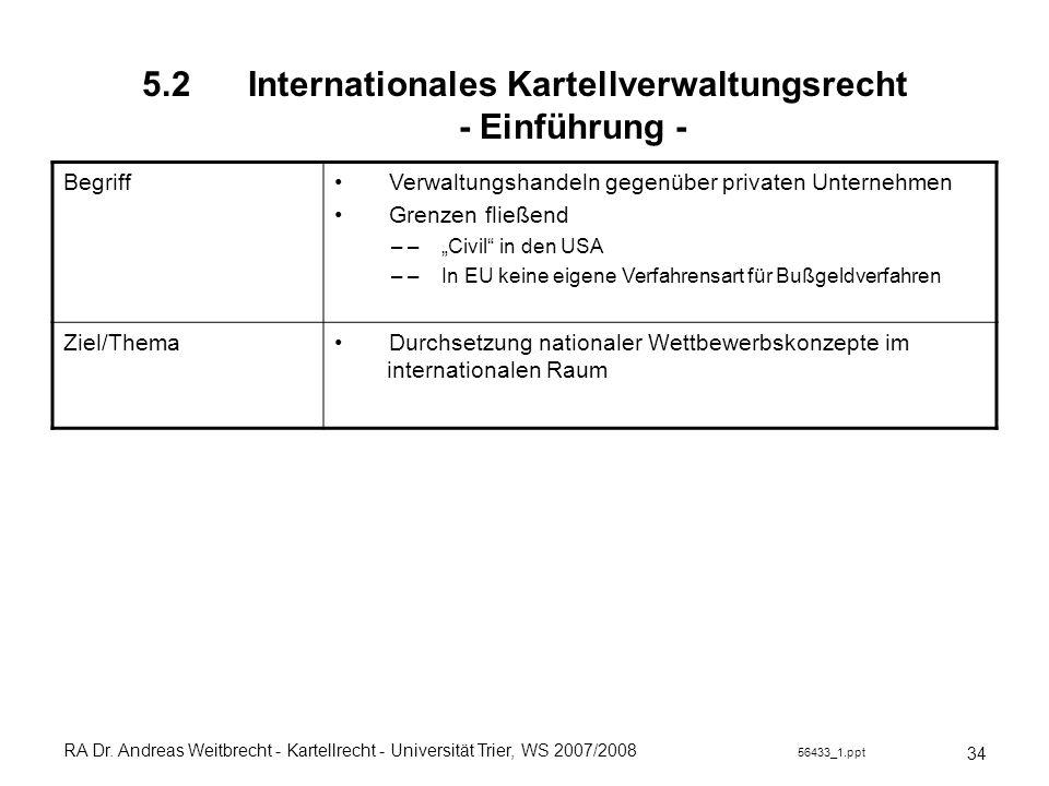 5.2 Internationales Kartellverwaltungsrecht - Einführung -