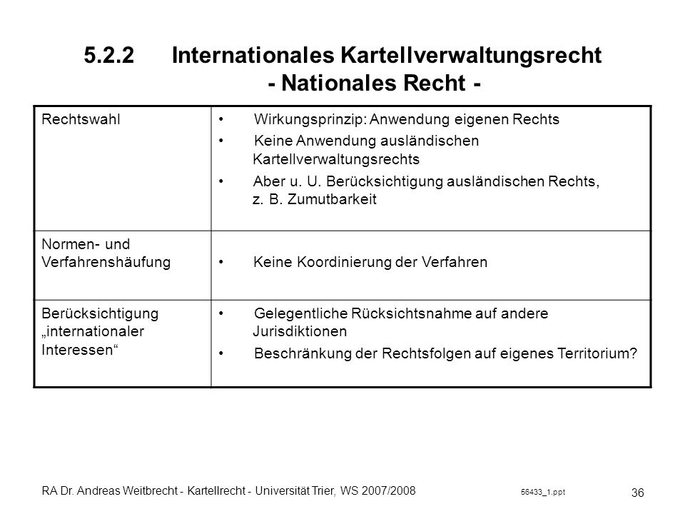 5.2.2 Internationales Kartellverwaltungsrecht - Nationales Recht -