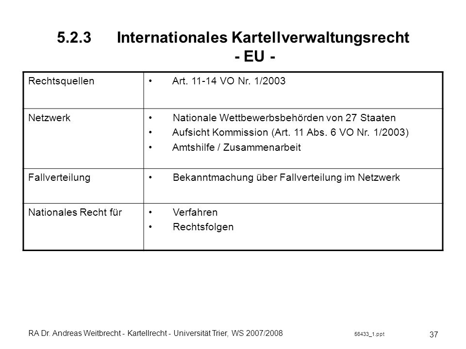 5.2.3 Internationales Kartellverwaltungsrecht - EU -