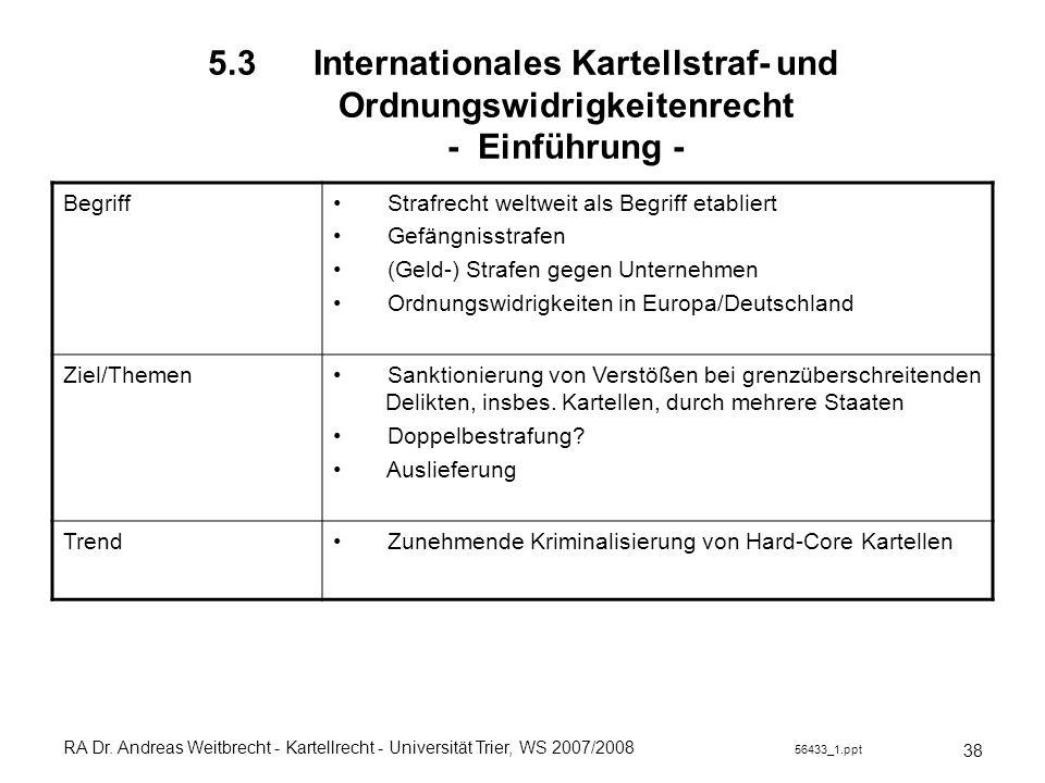 5.3 Internationales Kartellstraf- und Ordnungswidrigkeitenrecht - Einführung -