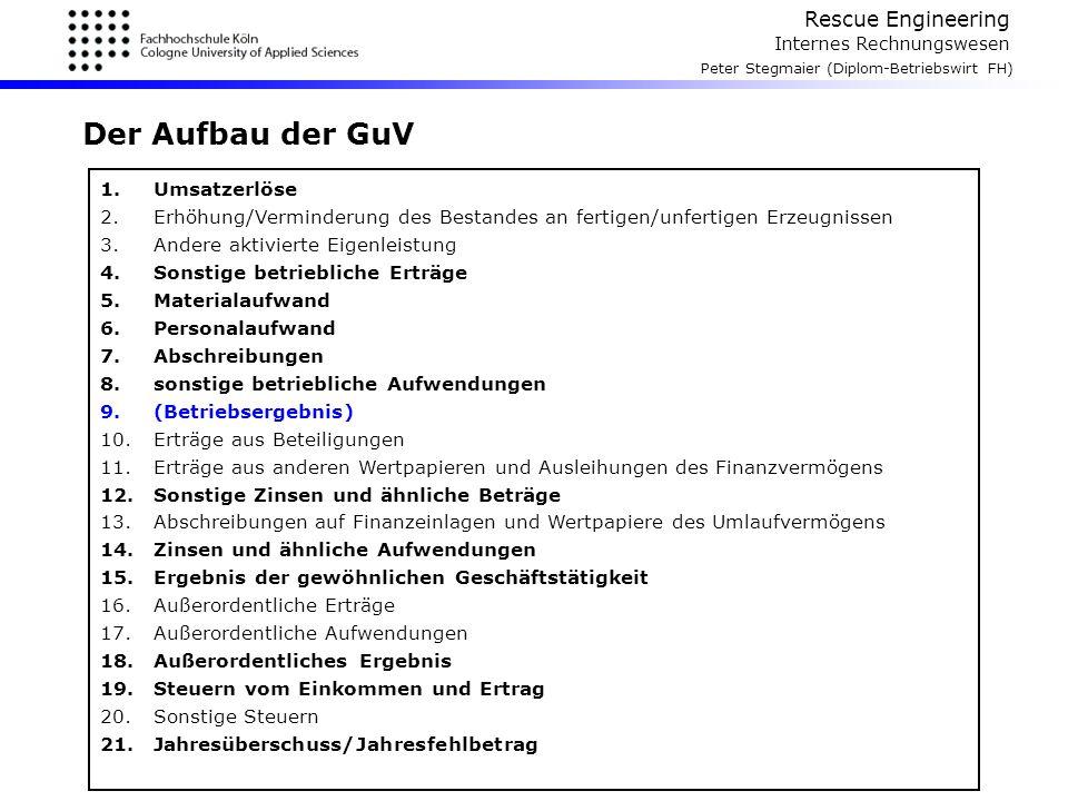Der Aufbau der GuV Umsatzerlöse