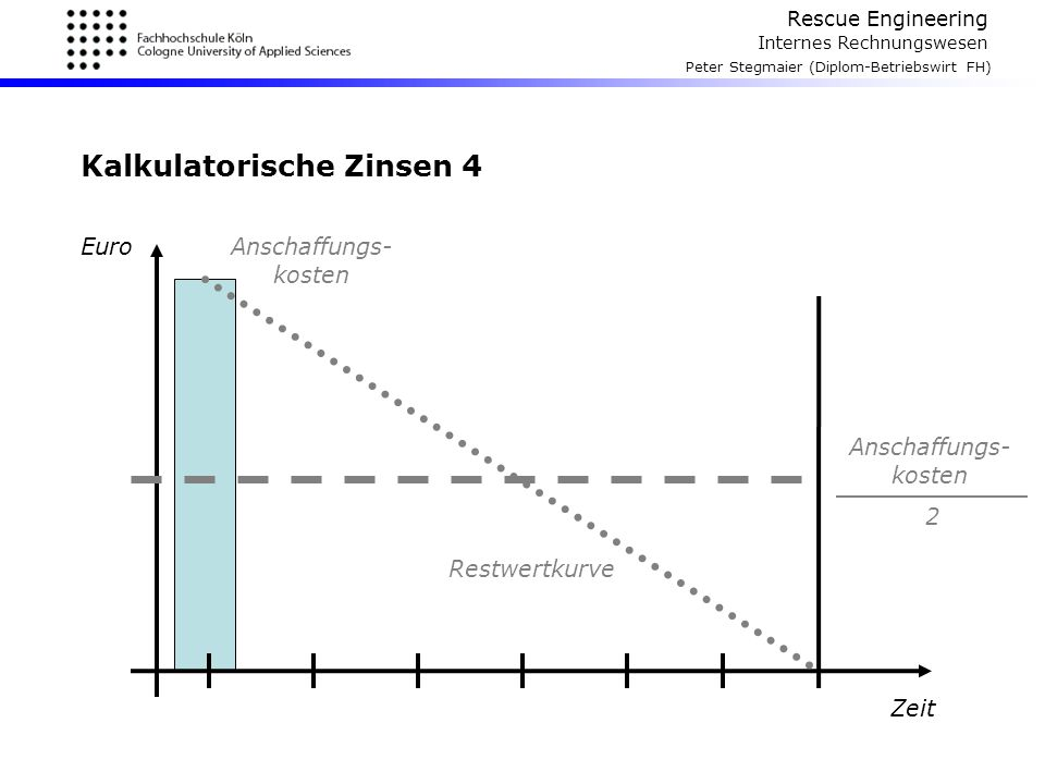 Kalkulatorische Zinsen 4