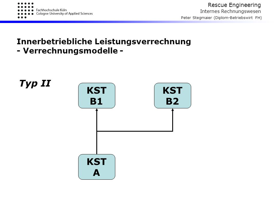 Innerbetriebliche Leistungsverrechnung - Verrechnungsmodelle -
