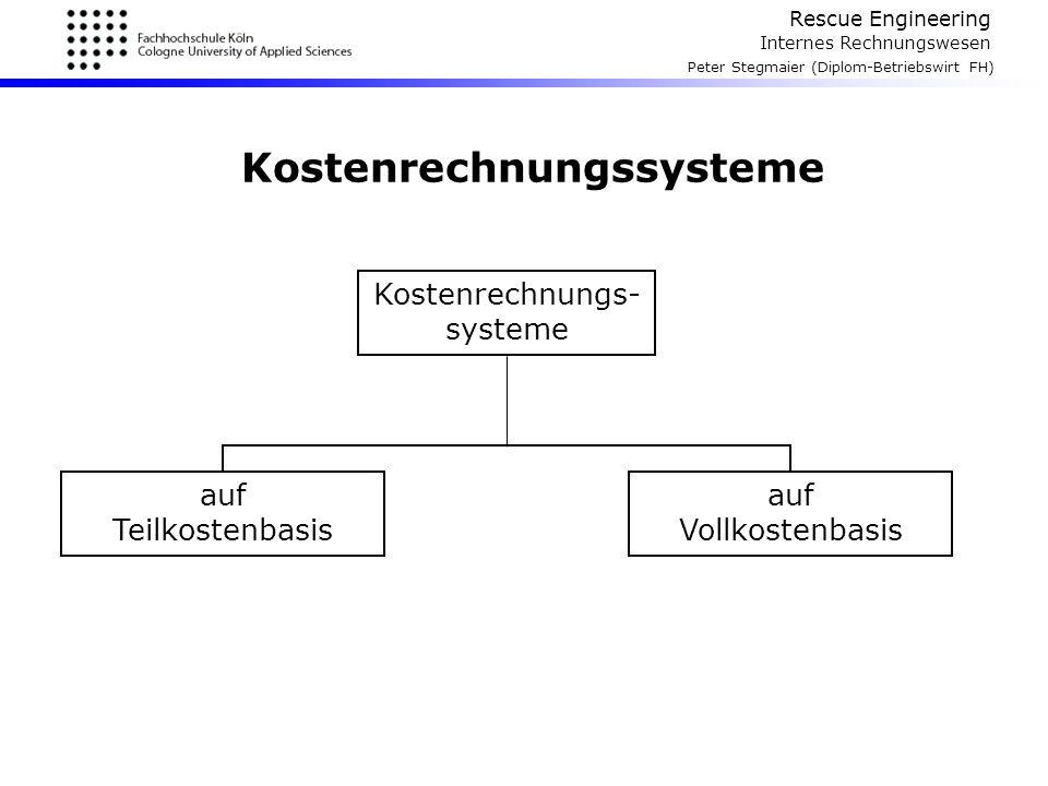 Kostenrechnungssysteme