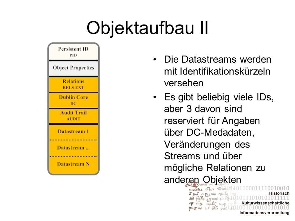 Objektaufbau II Die Datastreams werden mit Identifikationskürzeln versehen.