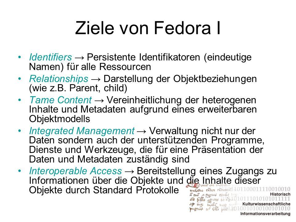 Ziele von Fedora I Identifiers → Persistente Identifikatoren (eindeutige Namen) für alle Ressourcen.