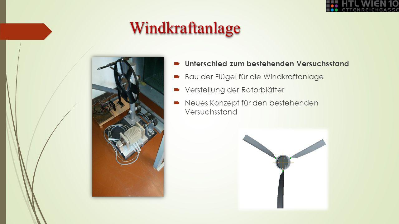 Windkraftanlage Unterschied zum bestehenden Versuchsstand