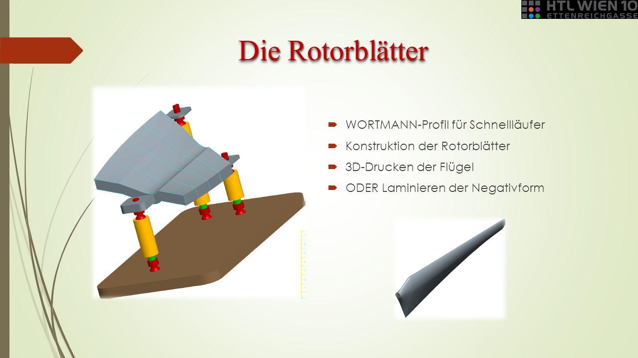 Die Rotorblätter WORTMANN-Profil für Schnellläufer