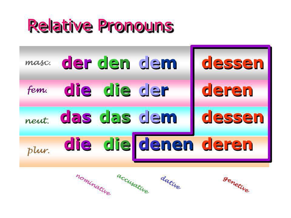 Relative Pronouns der die das den die das dem der denen dessen deren