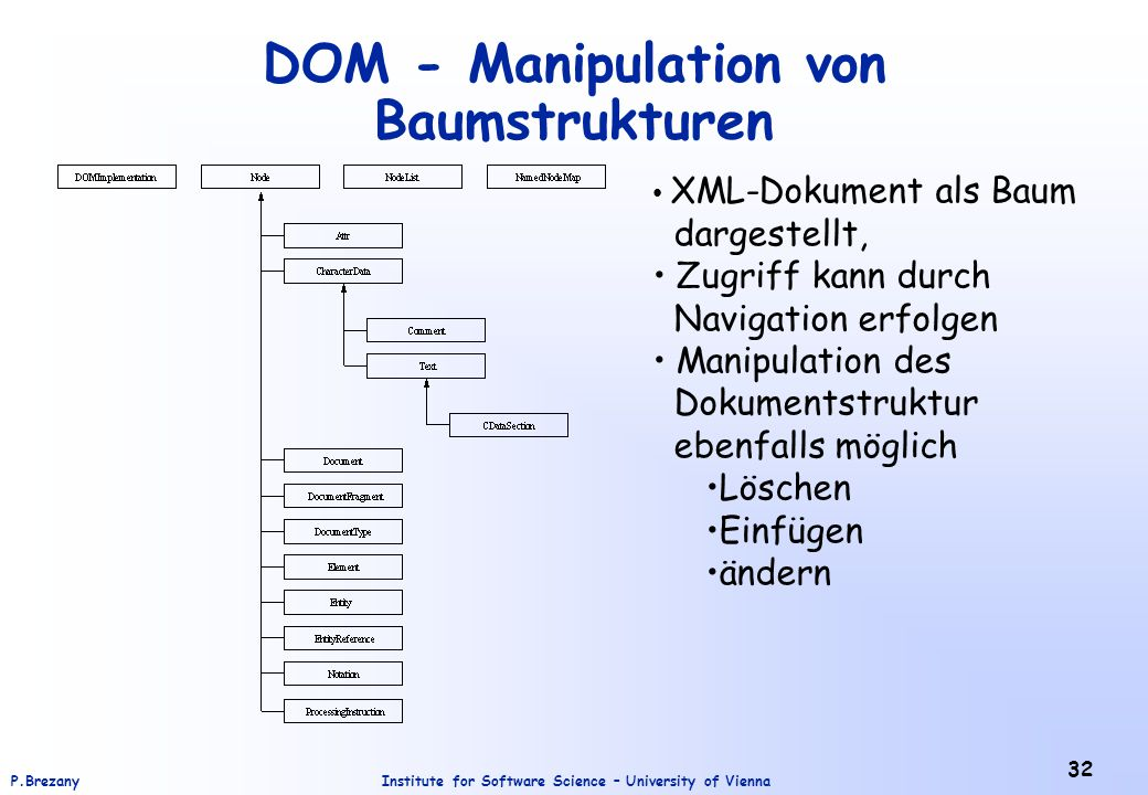 DOM - Manipulation von Baumstrukturen