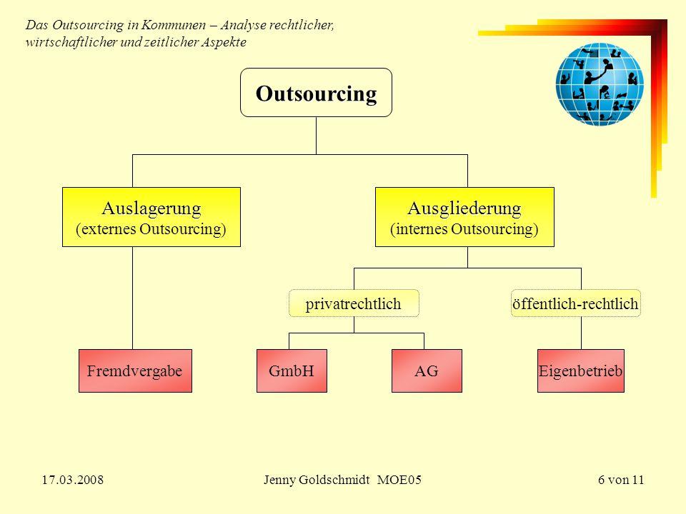 Outsourcing Auslagerung Ausgliederung (externes Outsourcing)