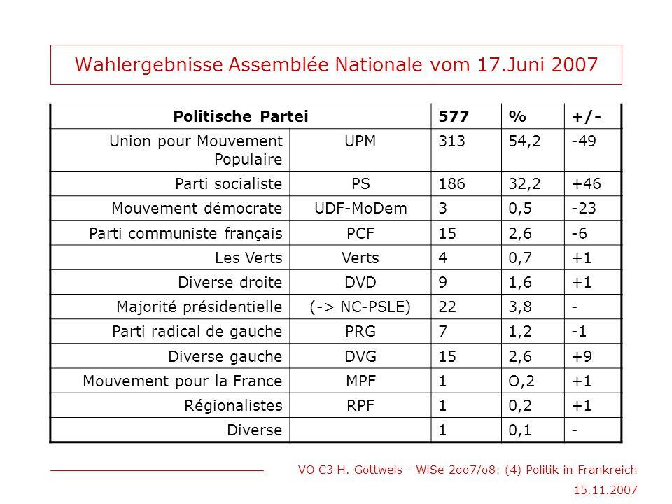 Wahlergebnisse Assemblée Nationale vom 17.Juni 2007