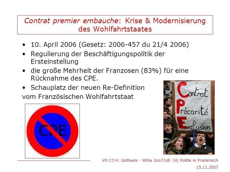 Contrat premier embauche: Krise & Modernisierung des Wohlfahrtstaates