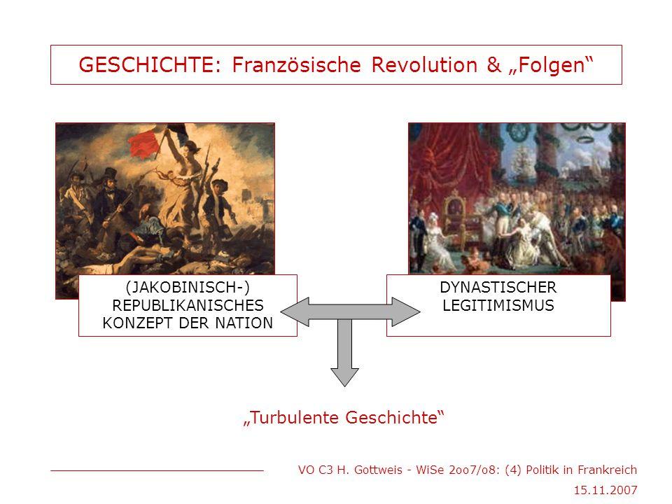 """GESCHICHTE: Französische Revolution & """"Folgen"""