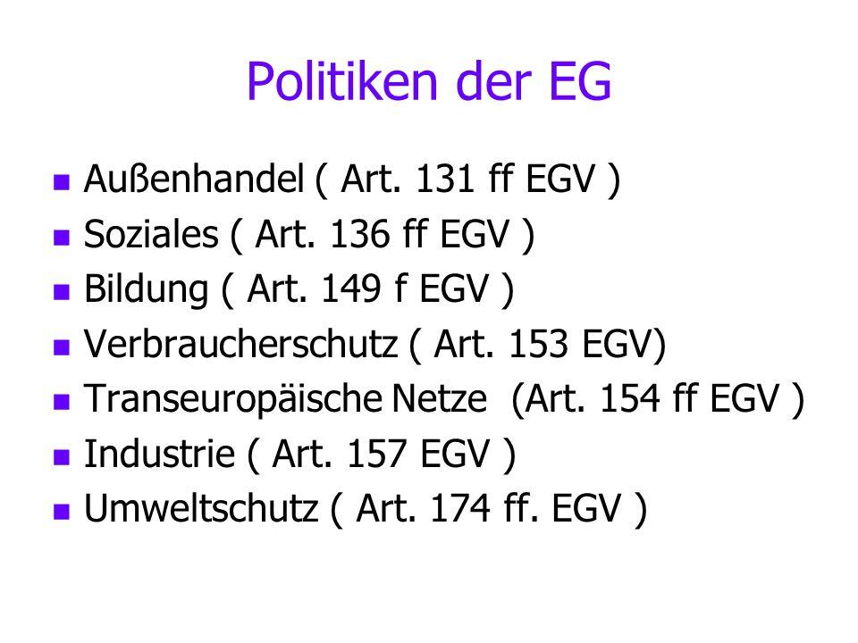 Politiken der EG Außenhandel ( Art. 131 ff EGV )