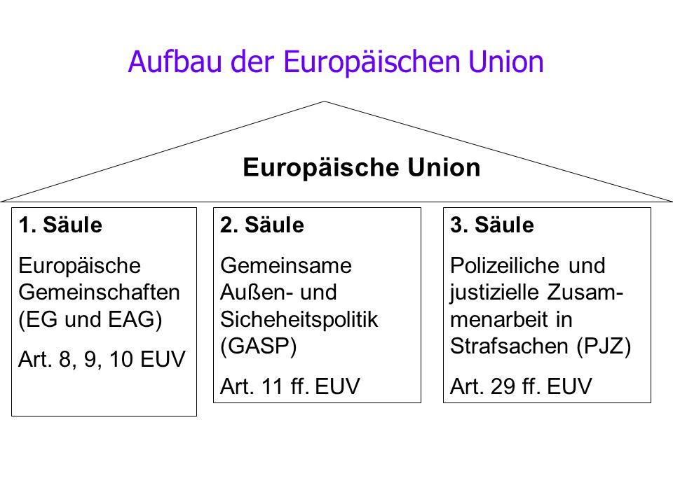Aufbau der Europäischen Union