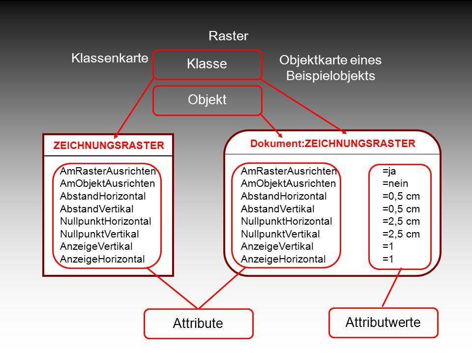 Dokument:ZEICHNUNGSRASTER