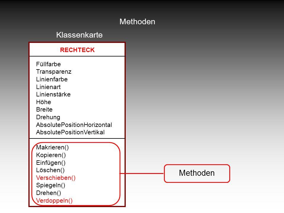 Methoden Klassenkarte Methoden RECHTECK Füllfarbe Transparenz