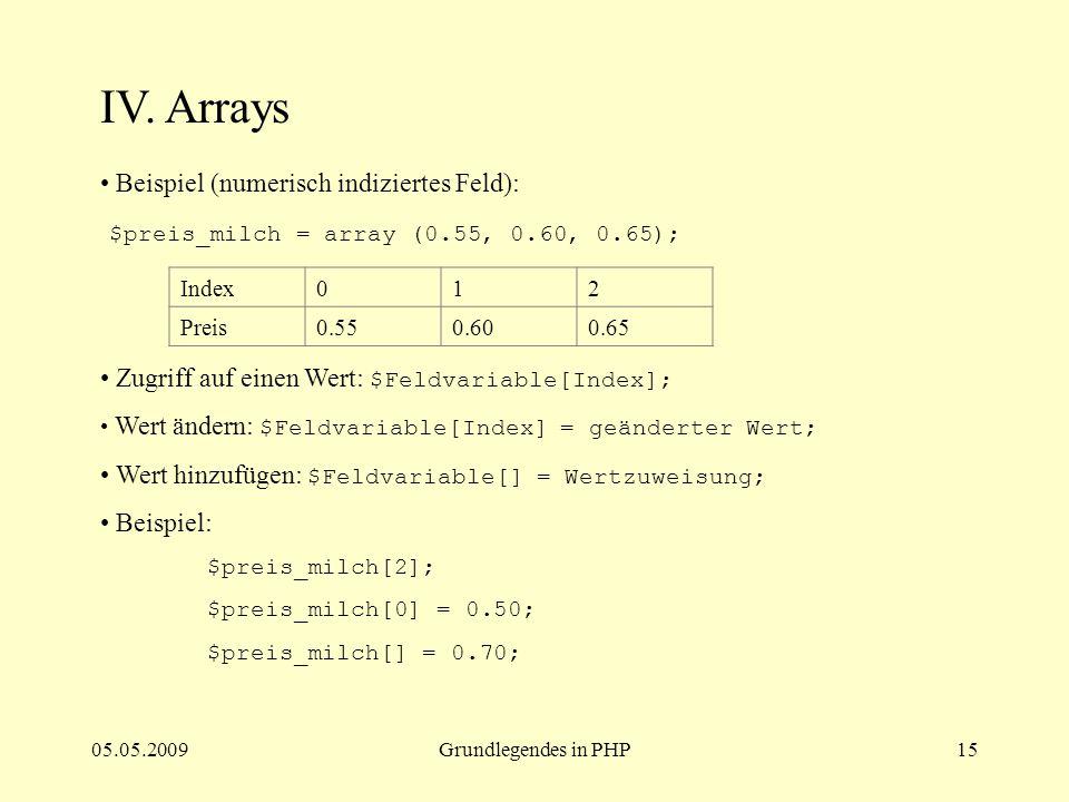 IV. Arrays Beispiel (numerisch indiziertes Feld):