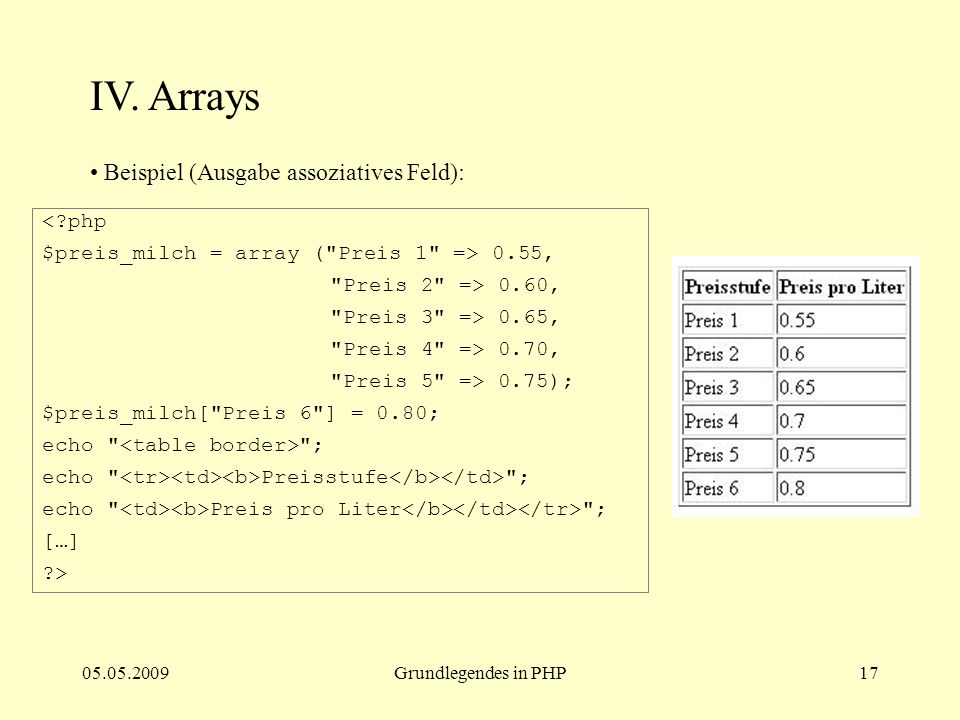 IV. Arrays Beispiel (Ausgabe assoziatives Feld): < php