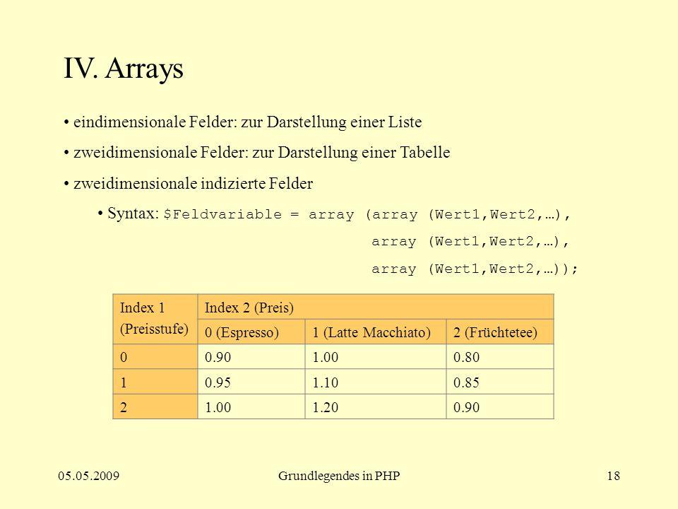 IV. Arrays eindimensionale Felder: zur Darstellung einer Liste
