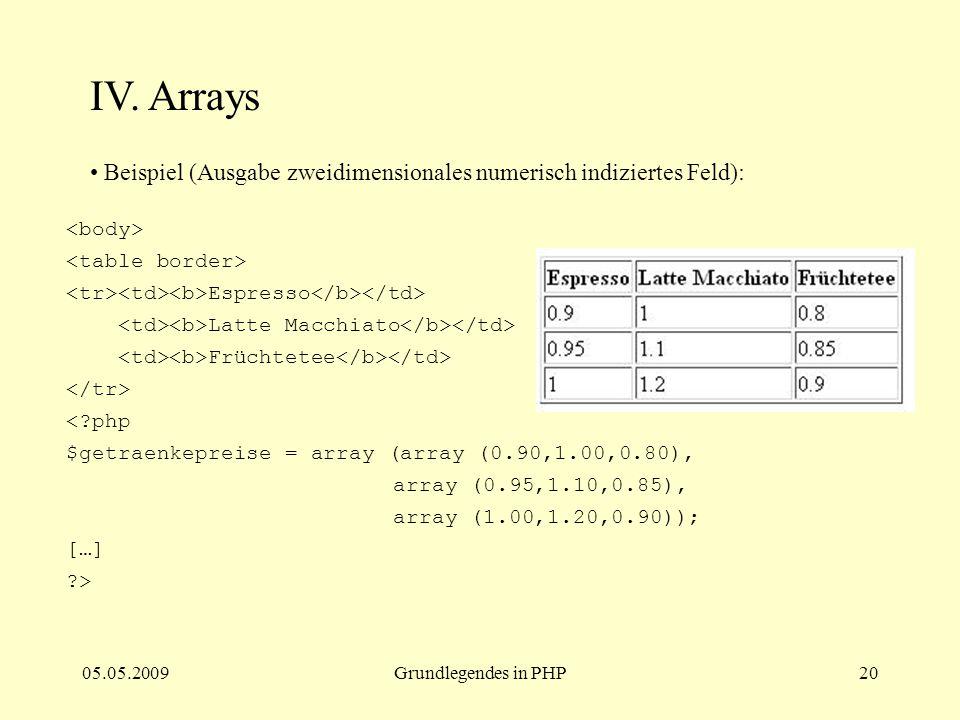 IV. Arrays Beispiel (Ausgabe zweidimensionales numerisch indiziertes Feld): <body> <table border>