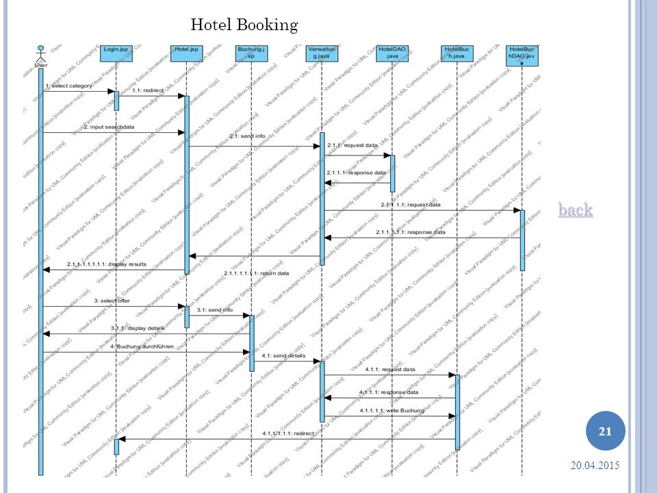 Hotel Booking back