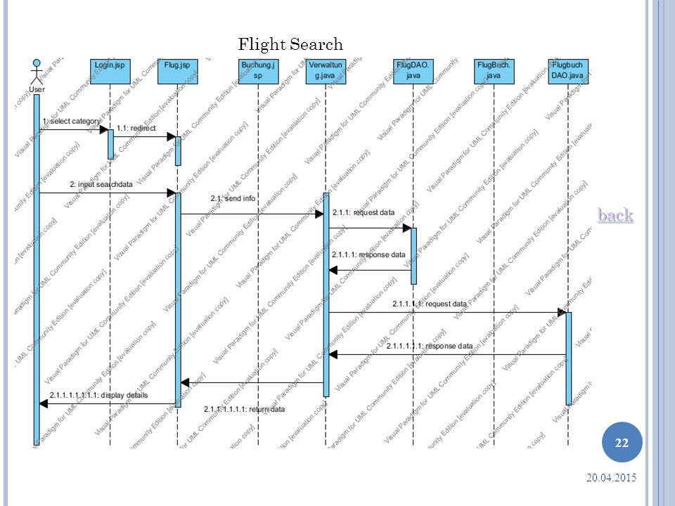 Flight Search back 13.04.2017