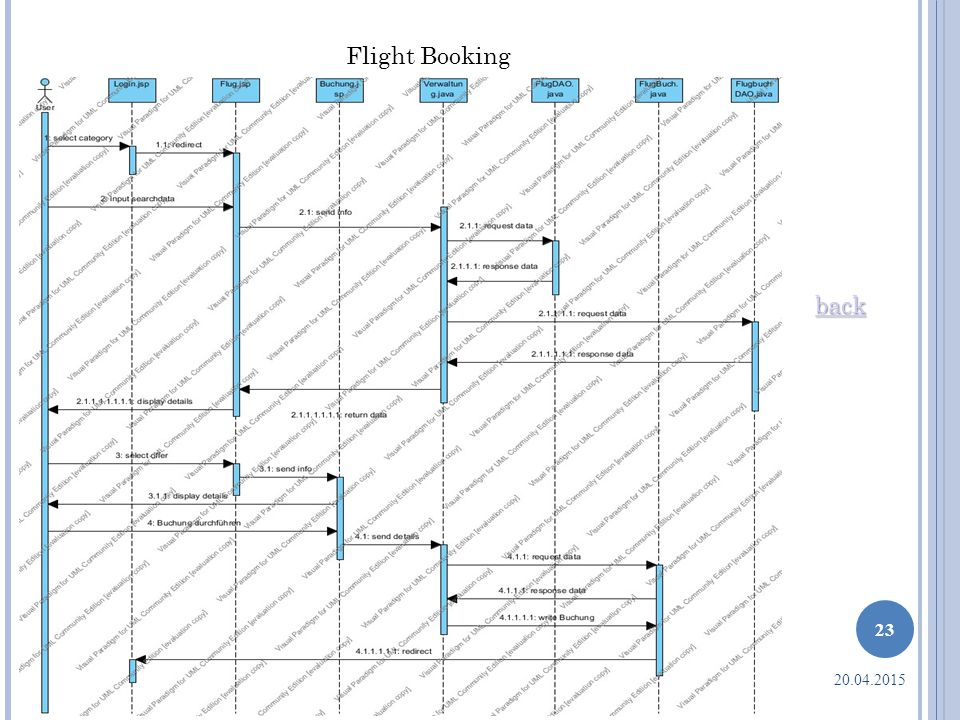Flight Booking back 13.04.2017
