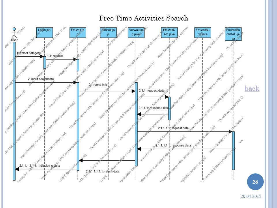Free Time Activities Search