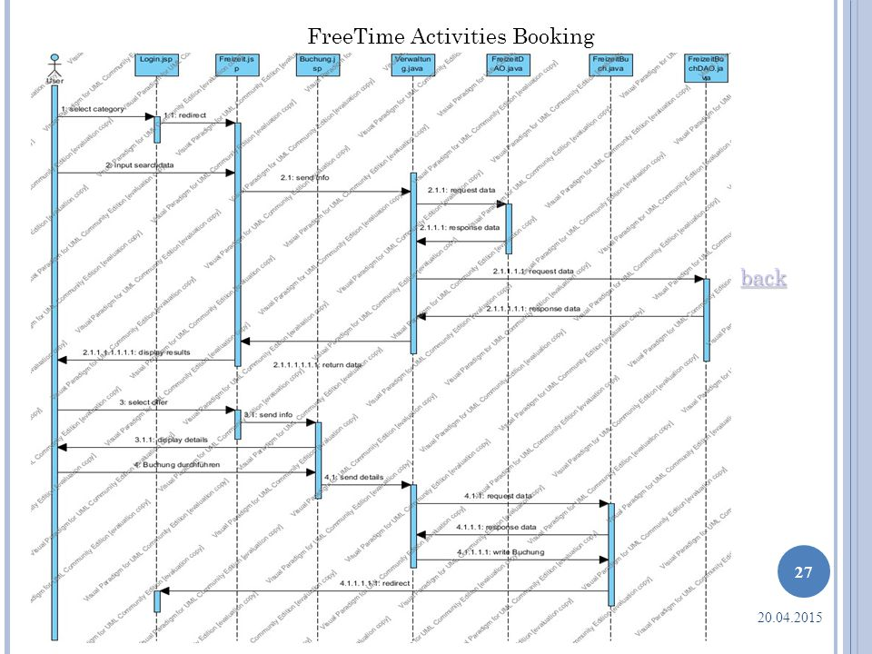 FreeTime Activities Booking