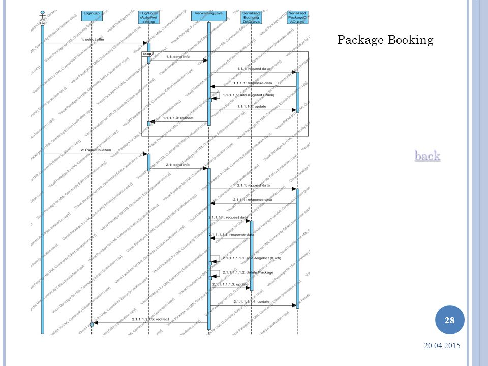 Package Booking back