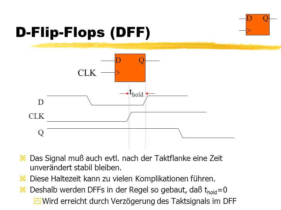 D-Flip-Flops (DFF) CLK thold D Q D Q D CLK Q