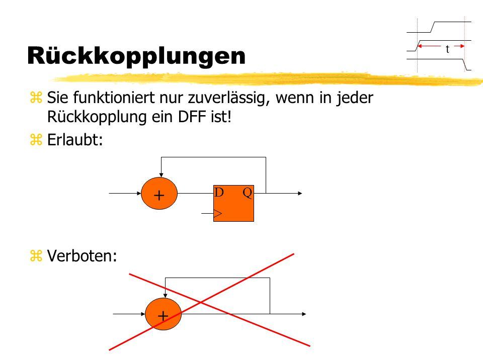 Rückkopplungen t. Sie funktioniert nur zuverlässig, wenn in jeder Rückkopplung ein DFF ist! Erlaubt: