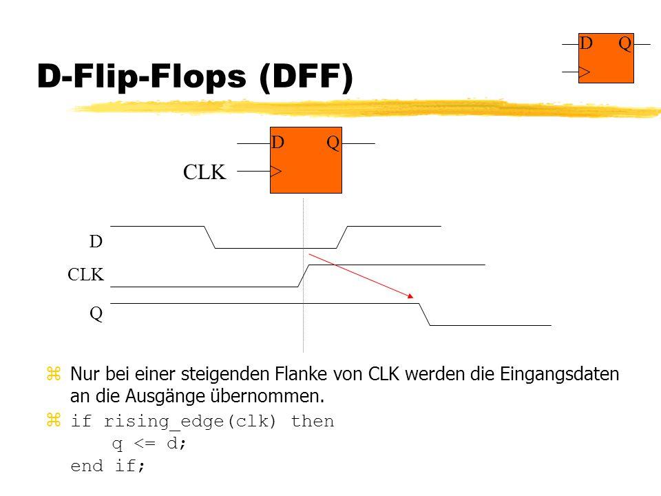 D-Flip-Flops (DFF) CLK D Q D Q D CLK Q