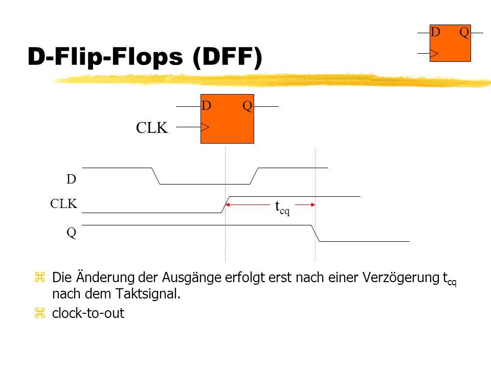 D-Flip-Flops (DFF) CLK tcq D Q D Q D CLK Q