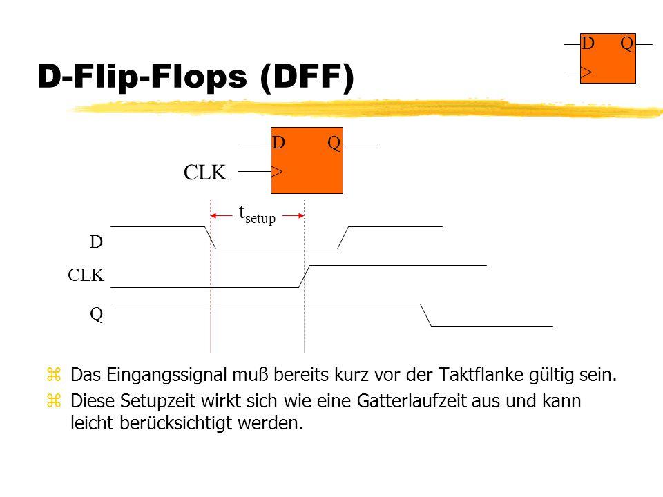 D-Flip-Flops (DFF) CLK tsetup D Q D Q D CLK Q