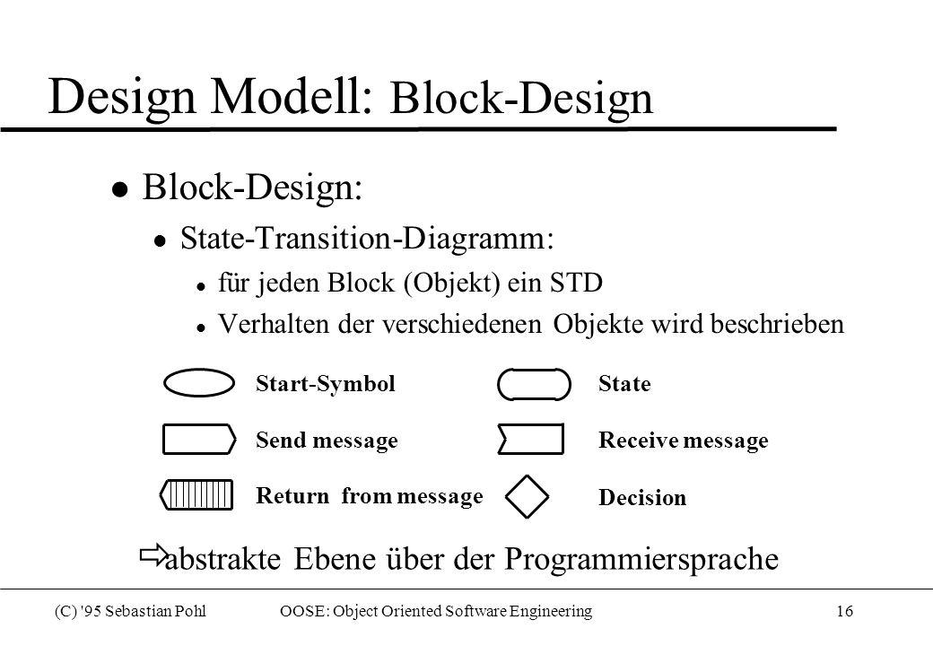 Design Modell: Block-Design