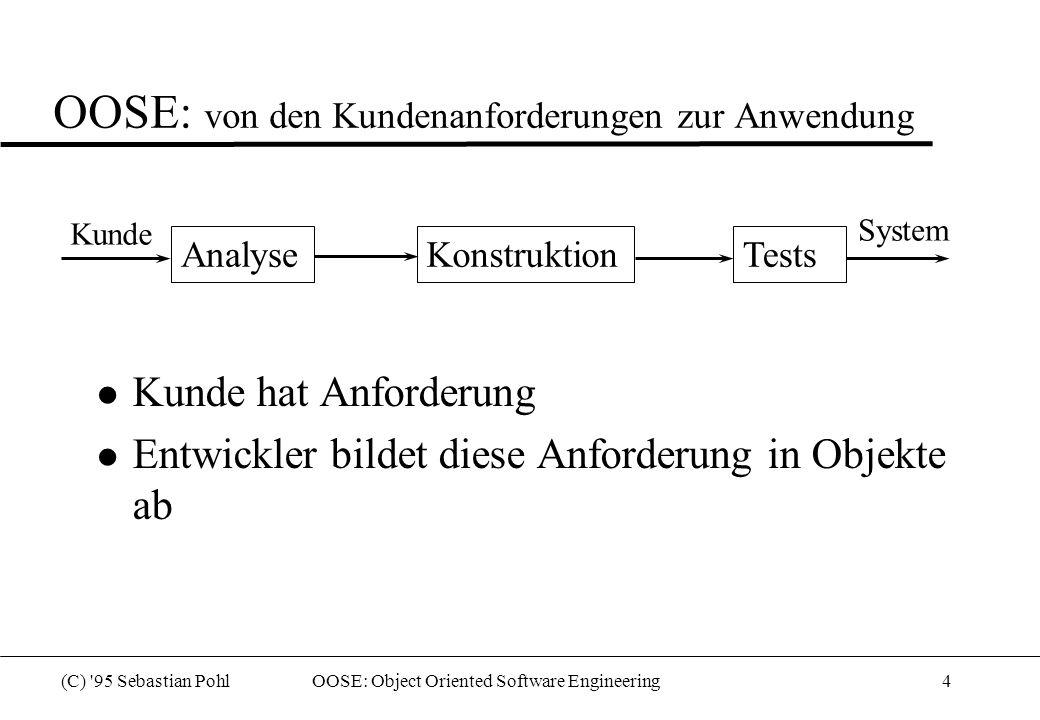OOSE: von den Kundenanforderungen zur Anwendung