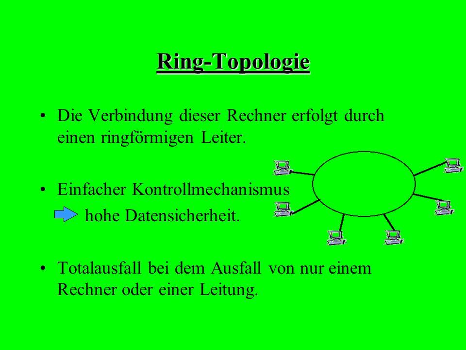 Ring-Topologie Die Verbindung dieser Rechner erfolgt durch einen ringförmigen Leiter. Einfacher Kontrollmechanismus.
