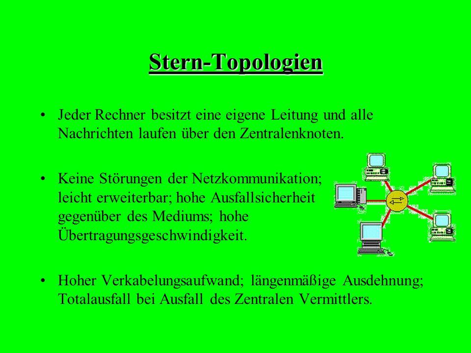 Stern-Topologien Jeder Rechner besitzt eine eigene Leitung und alle Nachrichten laufen über den Zentralenknoten.