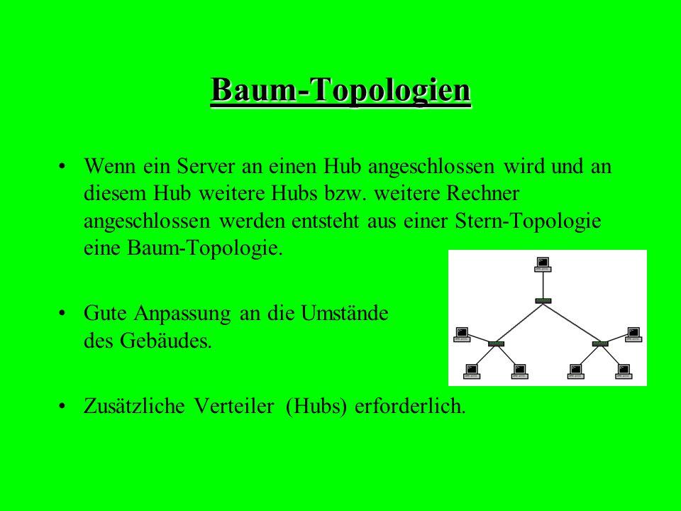 Baum-Topologien