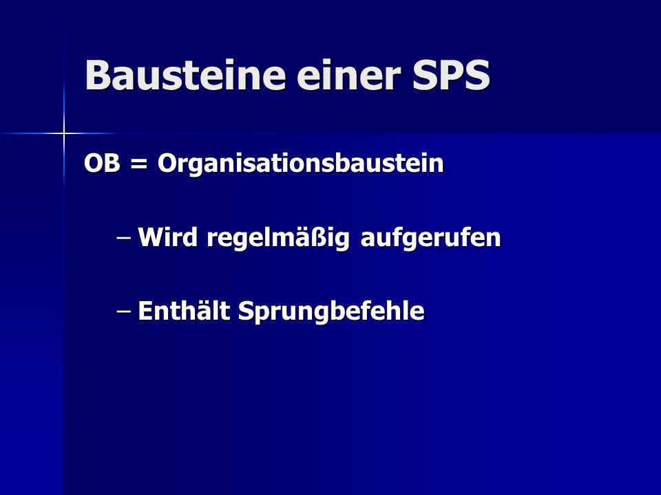 Bausteine einer SPS OB = Organisationsbaustein