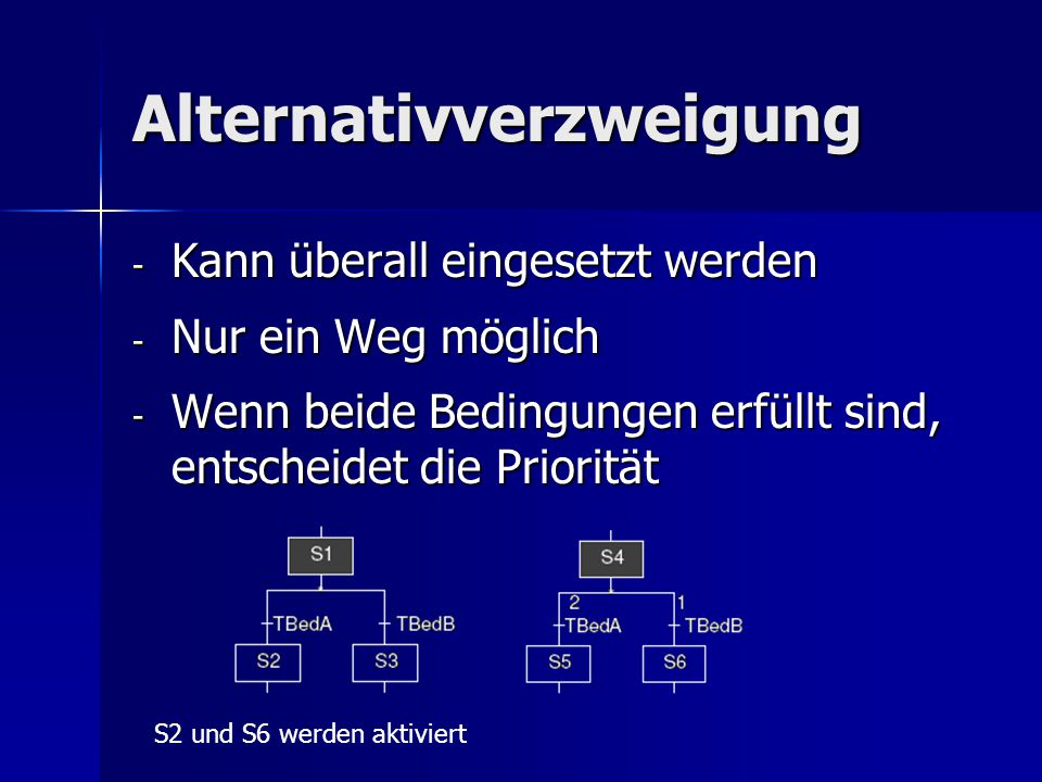 Alternativverzweigung